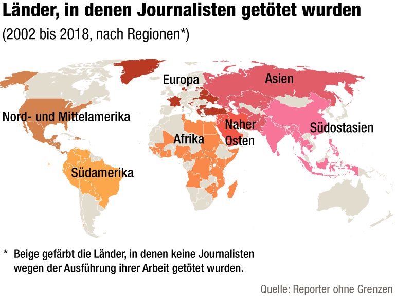 Niedlich Probe Lebenslauf Für Frischere Journalist Ideen ...